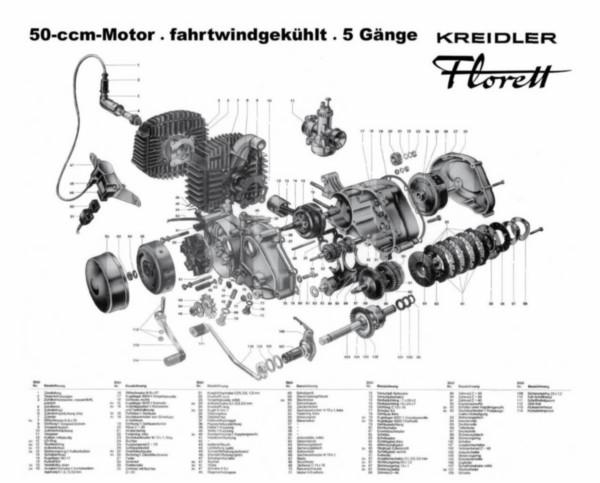 accessoire poster motorblok 50cc 5v kreidler 60x74cm in koker